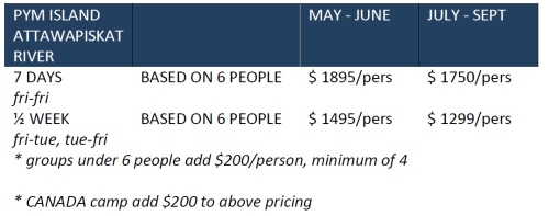 2015 pricing